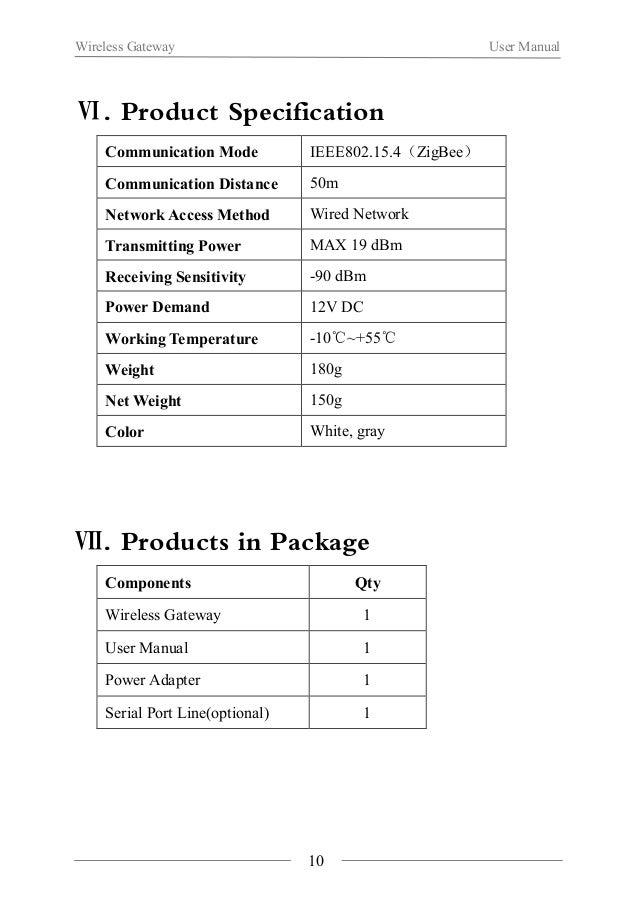 Wireless Gateway User Manual  Ⅷ. Ordering Information  Art. No WLPN1104032  Model WL- GW-A  Package Size 185×118×68mm  11