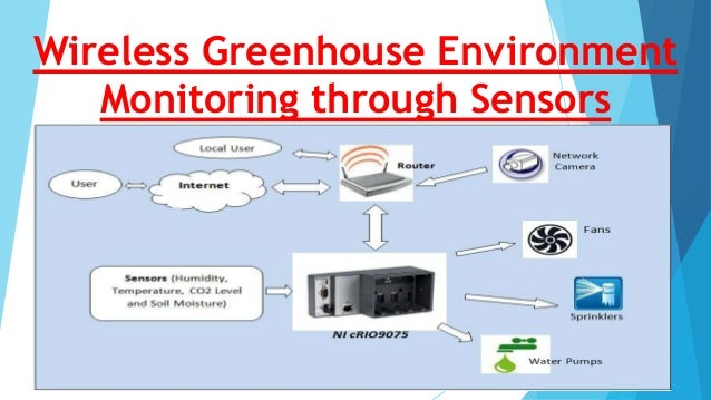 Wireless Greenhouse Environment Monitoring Through Sensors