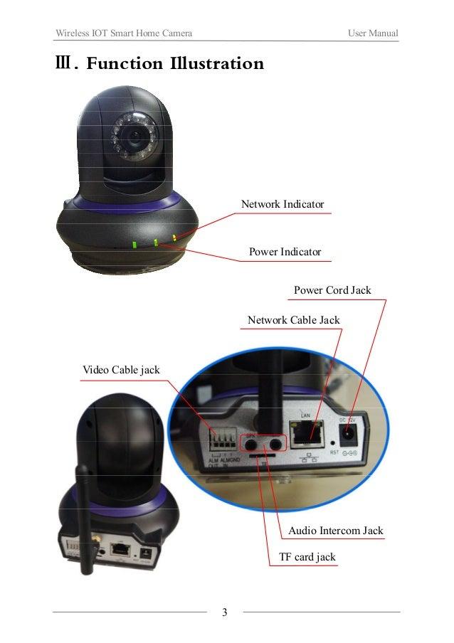Wireless IOT Smart Home Camera User Manual  4  Ⅳ. How to use  1. Debug Method  (1) Debugging Diagram  (2) Service Conditio...