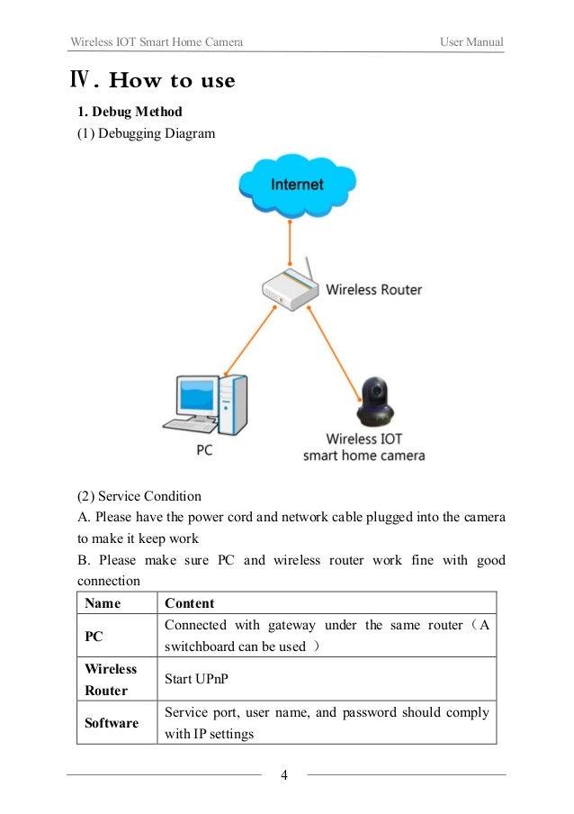 Wireless IOT Smart Home Camera User Manual  5  (3) Default Setup  Name Content  User Name admin  Password 12345  IP Addres...