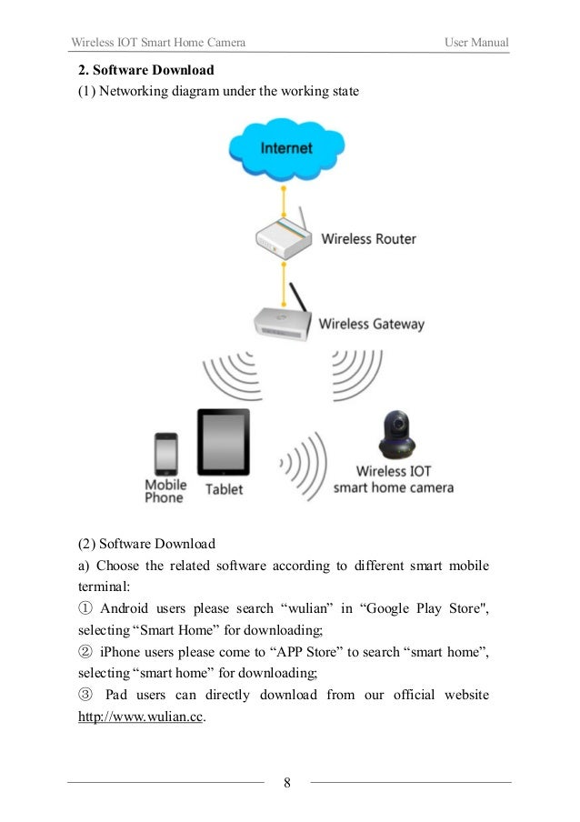 Wireless IOT Smart Home Camera User Manual  b) Install and operate according to the indication of each version of  softwar...