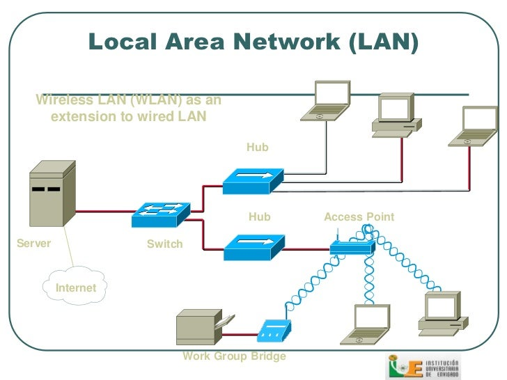 wireless local area network wlan Wireless lan a wireless lan or wlan is a wireless local area network that uses radio waves as its carrier the last link with the users is wireless, to give a network connection to all users in a building or campus the backbone network usually uses cables.