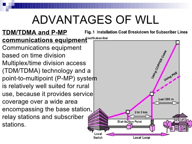 wireless local loop How will fixed wireless service and mobile wireless services be differentiated  what are the prospects for wireless local loop overlays for second lines.