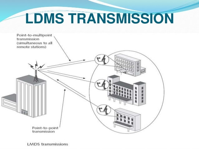wireless local loop Wireless local loop (wll) wireless local loop is an ideal application to  provide telephone service to a remote rural area the system is based on a.