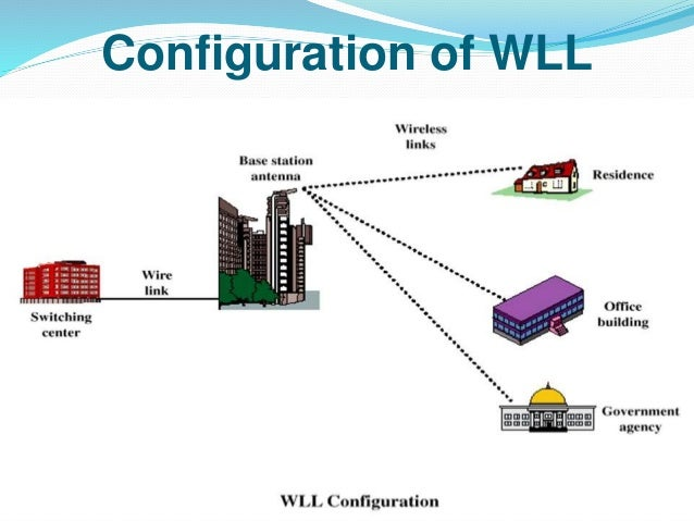 wireless local loop wire data schema u2022 rh lemise co Local Area Network Diagram DHCP Diagram