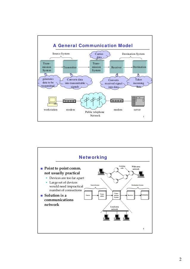 Wireless network basics Slide 2