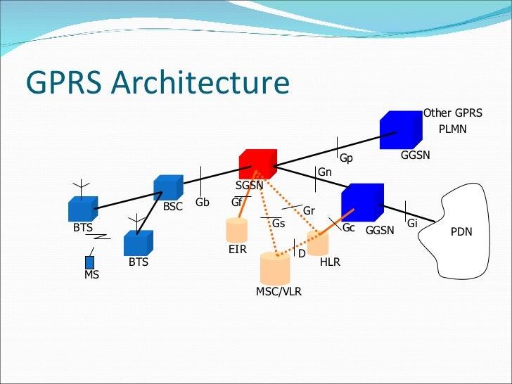 wireless networking 38 gprs architecture
