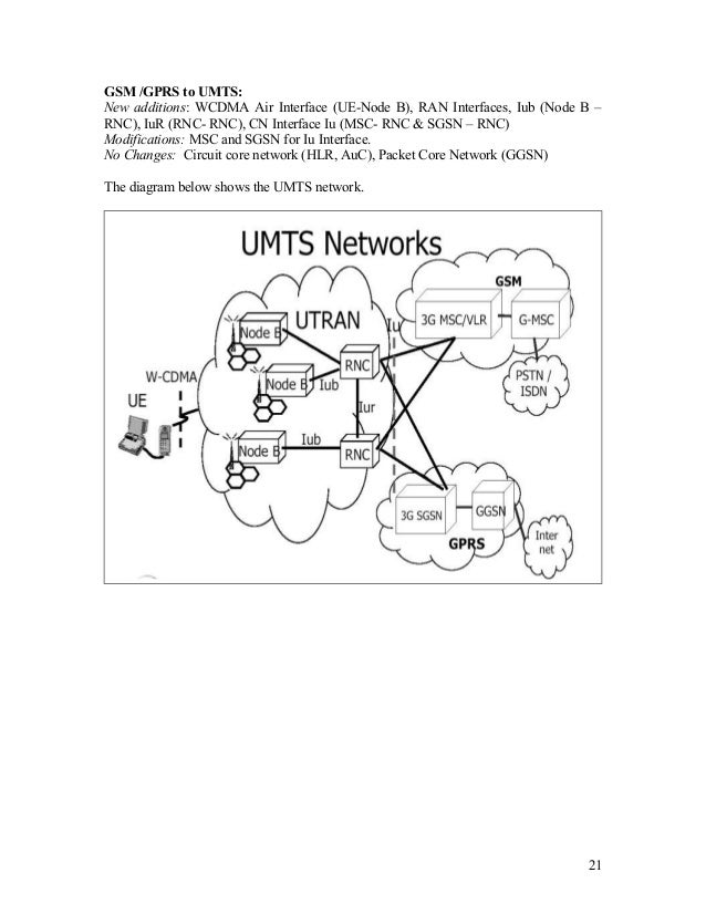 Wireless Networks Gsm Cdma
