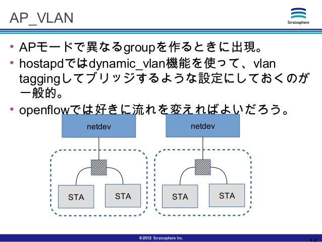 AP_VLAN ● APモードで異なるgroupを作るときに出現。 ● hostapdではdynamic_vlan機能を使って、vlan taggingしてブリッジするような設定にしておくのが 一般的。 ● openflowでは好きに流れを変え...