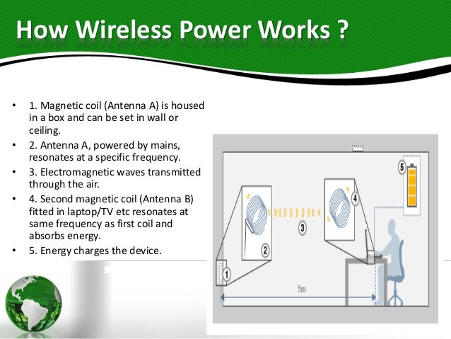 wireless elecricity Belkin makes people-inspired products and wireless charging technology is growing in or charging connected devices without a separate power cable.
