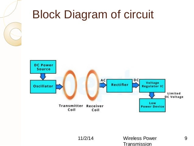 wireless mobile charging by inductive coupling., Wiring block