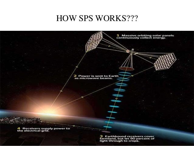 Wirelesspowertransmissionviasolarpowersatellite