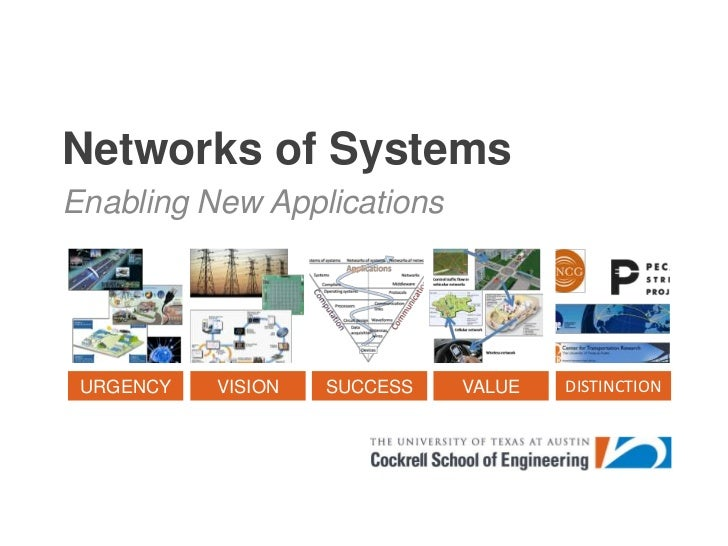 Networks of Systems<br />Enabling New Applications<br />
