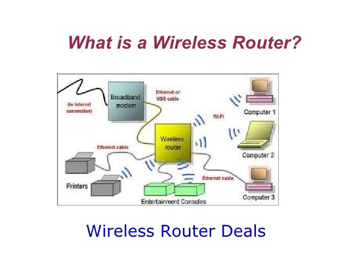 What is a Wireless Router? Wireless Router Deals