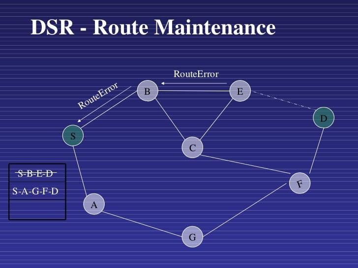 DSR - Route Maintenance S A G C F D B E RouteError RouteError S-B-E-D S-A-G-F-D