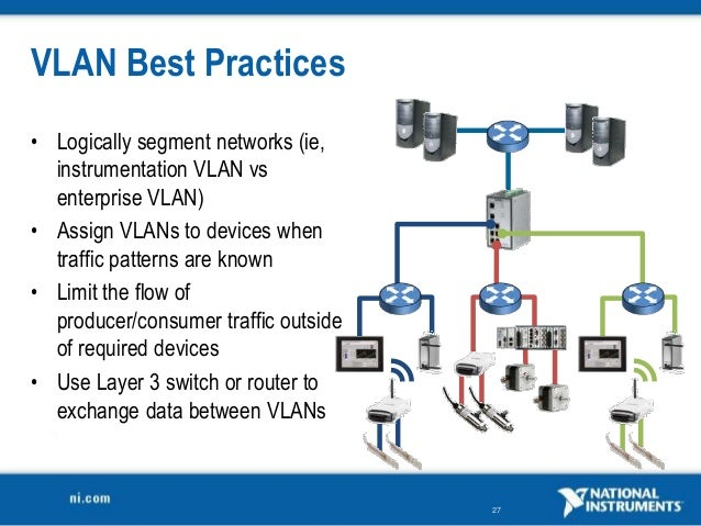 Wireless Security Best Practices for Remote Monitoring