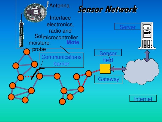 Industrial Wireless Sensor Networks | Mouser