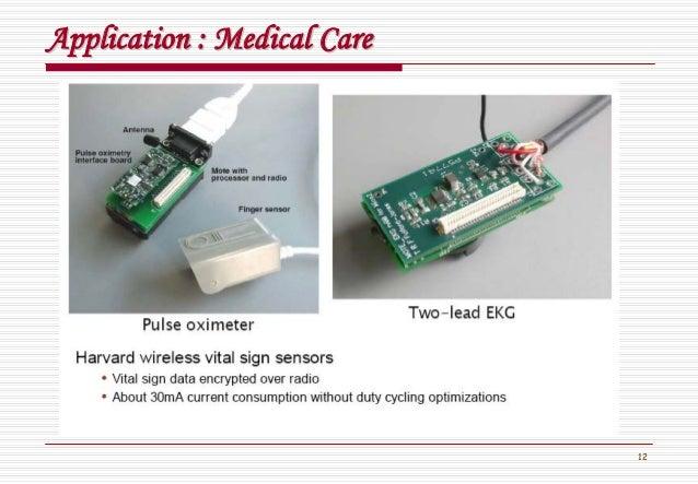 12 Application : Medical CareApplication : Medical Care