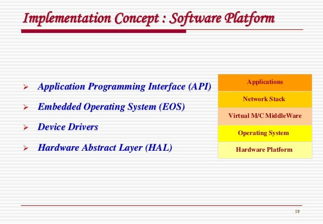 19 Implementation Concept : Software PlatformImplementation Concept : Software Platform Application Programming Interface ...