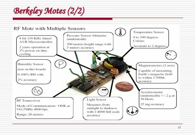 21 Berkeley Motes (2/2)Berkeley Motes (2/2)