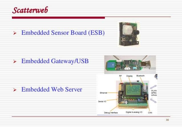 30 ScatterwebScatterweb Embedded Sensor Board (ESB)Embedded Sensor Board (ESB) Embedded Gateway/USBEmbedded Gateway/USB Em...