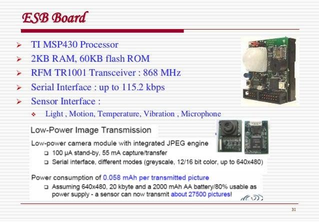 31 ESB BoardESB Board TI MSP430 ProcessorTI MSP430 Processor 2KB RAM, 60KB flash ROM2KB RAM, 60KB flash ROM RFM TR1001 Tra...