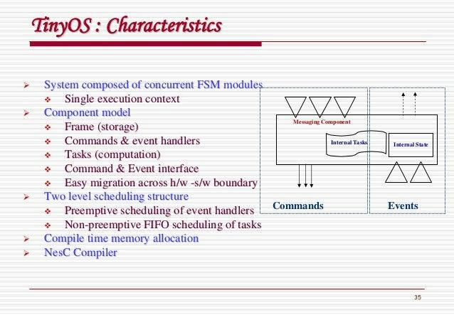 35 System composed of concurrent FSM modulesSystem composed of concurrent FSM modules Single execution contextSingle execu...