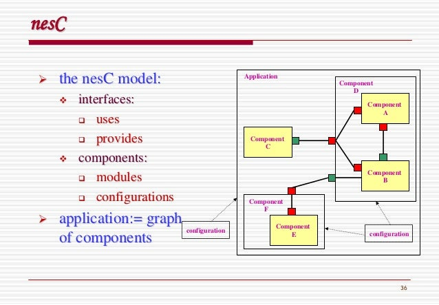 36 nesCnesC the nesC model:the nesC model: interfaces:interfaces: usesuses providesprovides components:components: modules...