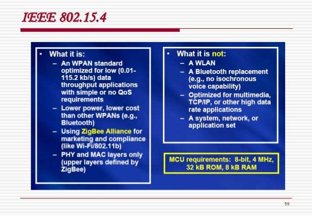 59 IEEE 802.15.4IEEE 802.15.4