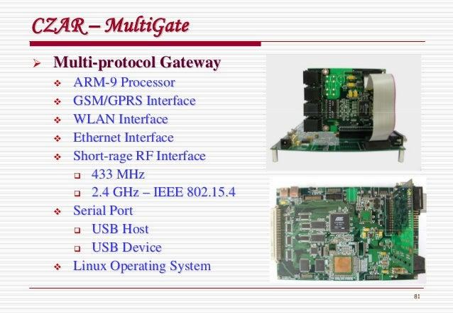 81 CZARCZAR –– MultiGateMultiGate MultiMulti--protocol Gatewayprotocol Gateway ARMARM--9 Processor9 Processor GSM/GPRS Int...