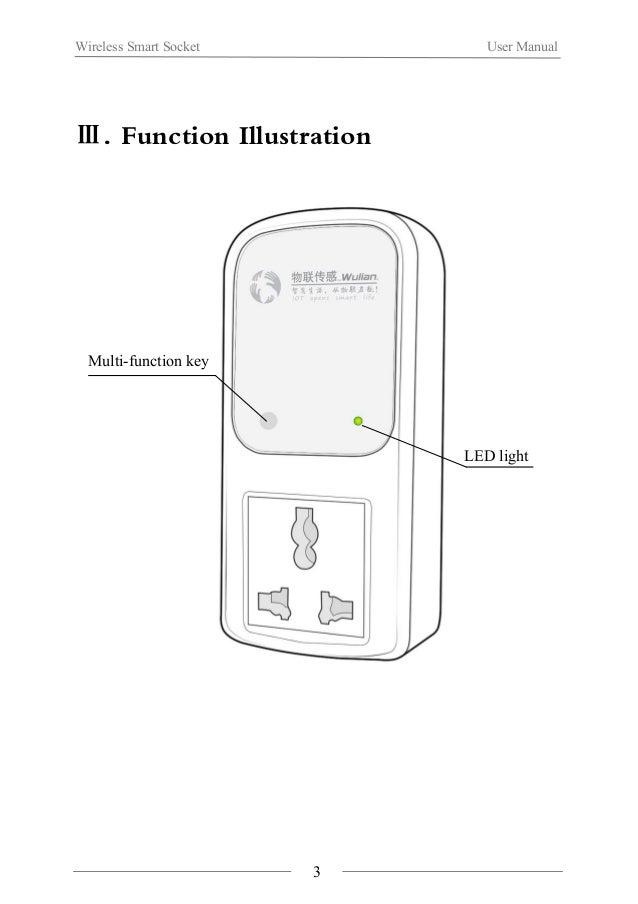Wireless Smart Socket User Manual  Ⅳ. Installation Diagram  4