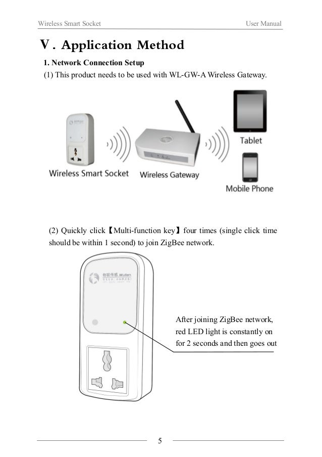 Wireless Smart Socket User Manual  (3) Quickly click【Multi-function key】3 times, socket sends out a  binding request.  (No...
