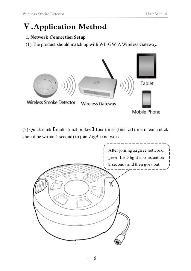 Wireless Smoke Detector User Manual  (3) After joining ZigBee network, device sends ENROLL request to CIE  settings in net...