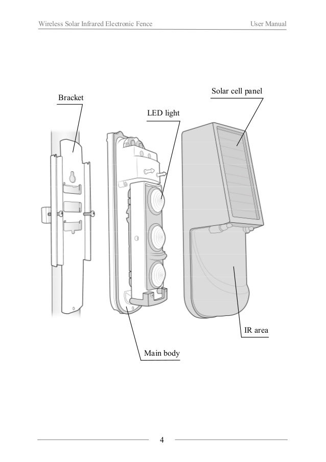 Wireless Solar Infrared Electronic Fence User Manual  Ⅳ. Installation Steps  1. Rotate 90 degree for transmitter and recei...