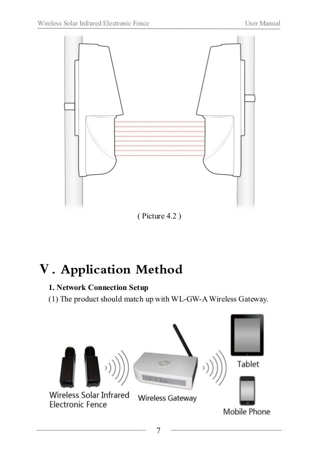 Wireless Solar Infrared Electronic Fence User Manual  (2) After installation, transmitting end and receiving end can check...