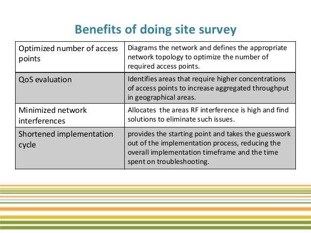 Wireless survey