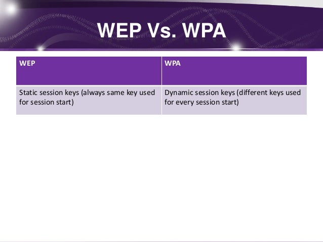 802.11 Wireless, WEP, WPA lecture