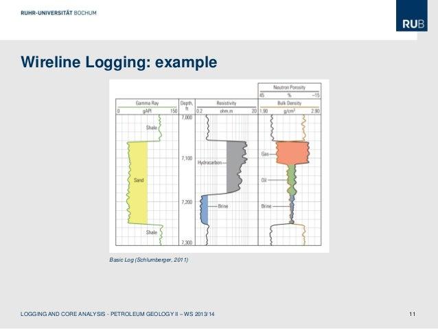 Well logging analysis: methods and interpretation