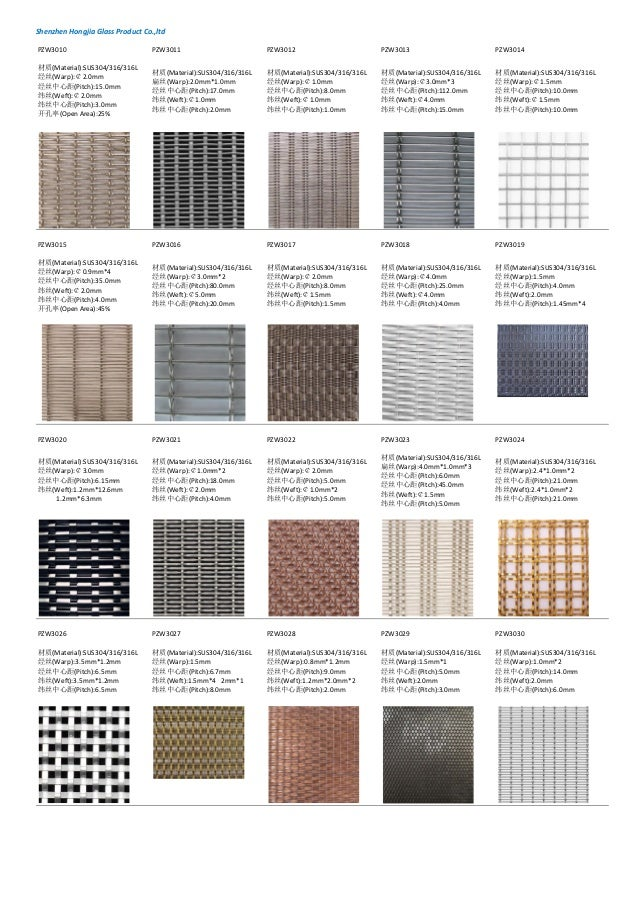 Wire mesh glass types for Types of window panes