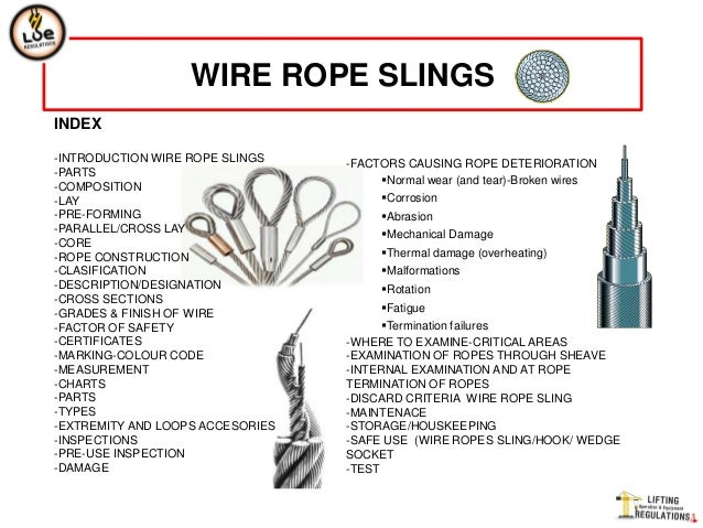 Wire Rope Abrasion Wear - WIRE Center •