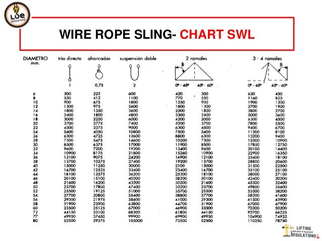 Steel wire weight chart wire center colorful steel wire rope chart image electrical diagram ideas rh itseo info stainless steel weight chart stainless steel weight chart keyboard keysfo Choice Image