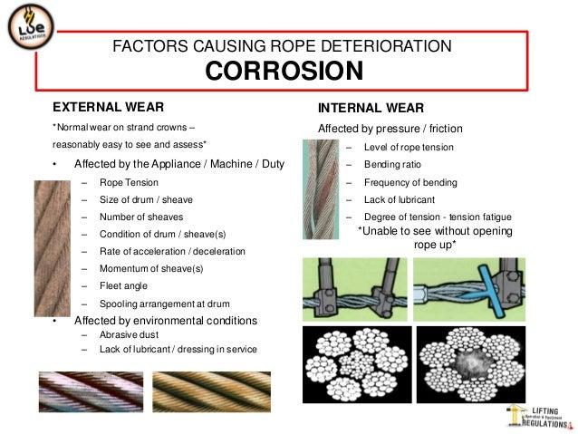 Wire Rope Deterioration - Wire Data •