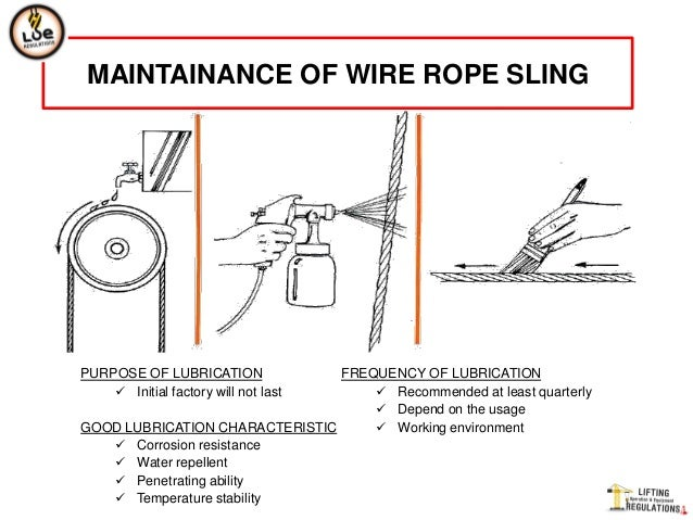 Fancy Crane Wire Rope Lubrication Pictures - Schematic Diagram ...