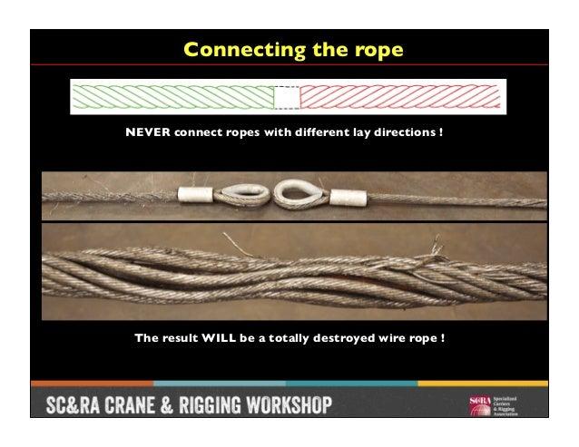 Crane Wire Rope Installation - Dolgular.com