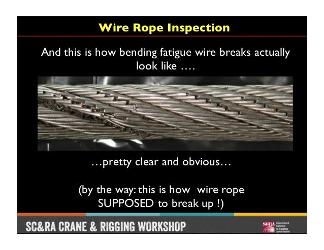 Wire Rope Inspection - Dolgular.com