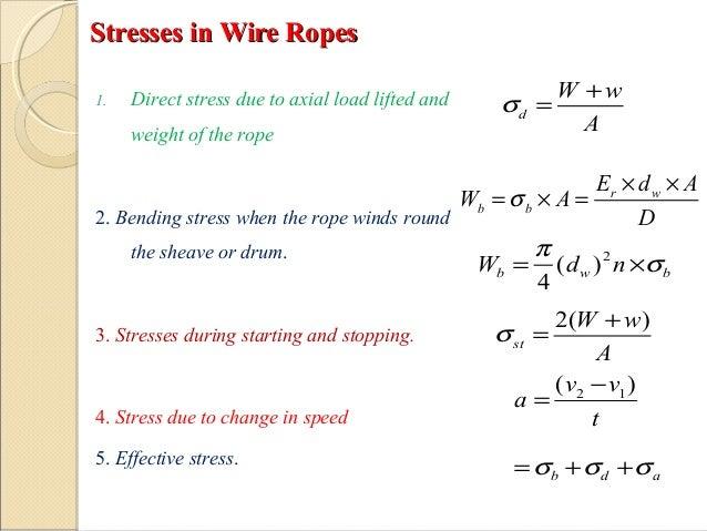 Wire rope design