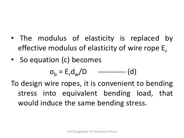 Wire and Rope Drives Explained