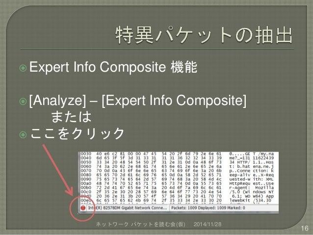 Expert Info Composite 機能  [Analyze] – [Expert Info Composite]  または  ここをクリック  ネットワークパケットを読む会(仮) 2014/11/28  16