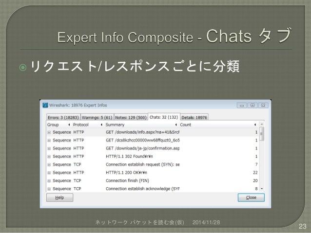 リクエスト/レスポンスごとに分類  ネットワークパケットを読む会(仮) 2014/11/28  23