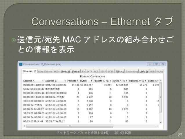 送信元/宛先MAC アドレスの組み合わせご  との情報を表示  ネットワークパケットを読む会(仮) 2014/11/28  27